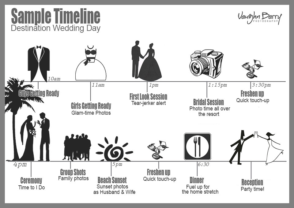 Destination Wedding Day Timeline Schedule Where To Start