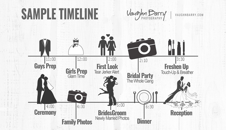 Wedding Day Timeline Layout | Vaughn Barry Photography